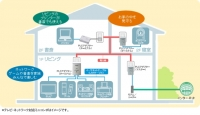 宅内のネットワークイメージ図.jpg